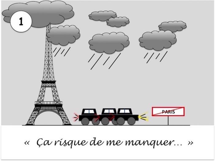 Départ de Paris sous la pluie