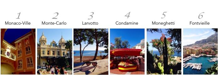 Quartiers de Monaco